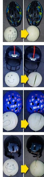 Science activity involving force: comparing different helmet types and level of destruction to melons