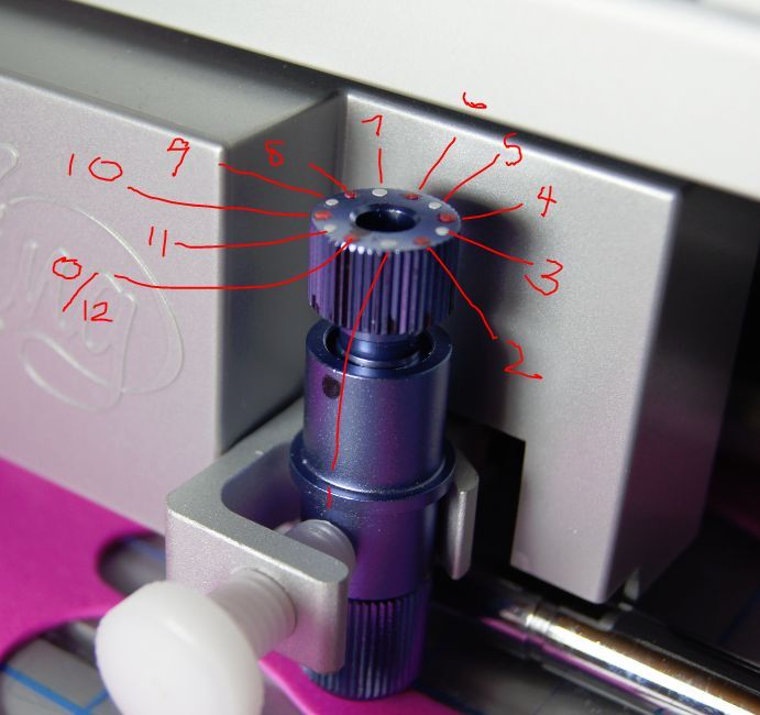 Marking Zing blade holder