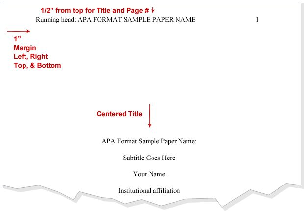Title APA Format Cover Page