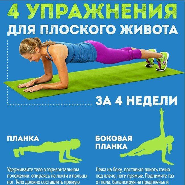 Планка Упражнение Для Похудения Живота. Упражнение планка: как выполнять, польза и вред. 45 вариантов планок + готовый план тренировок!