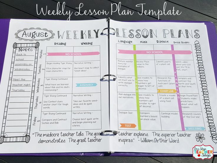 The 25+ best Lesson plans ideas on Pinterest Lesson plan binder - what is a lesson plan and why is it important