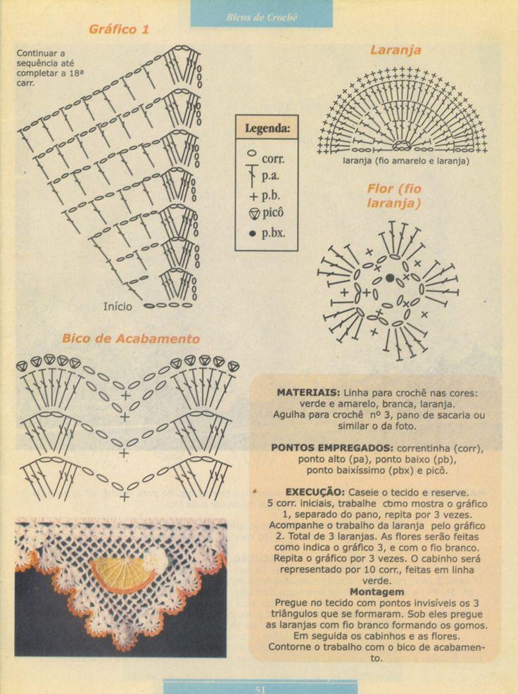 idéias criativas para crochê e artesanatos em geral
