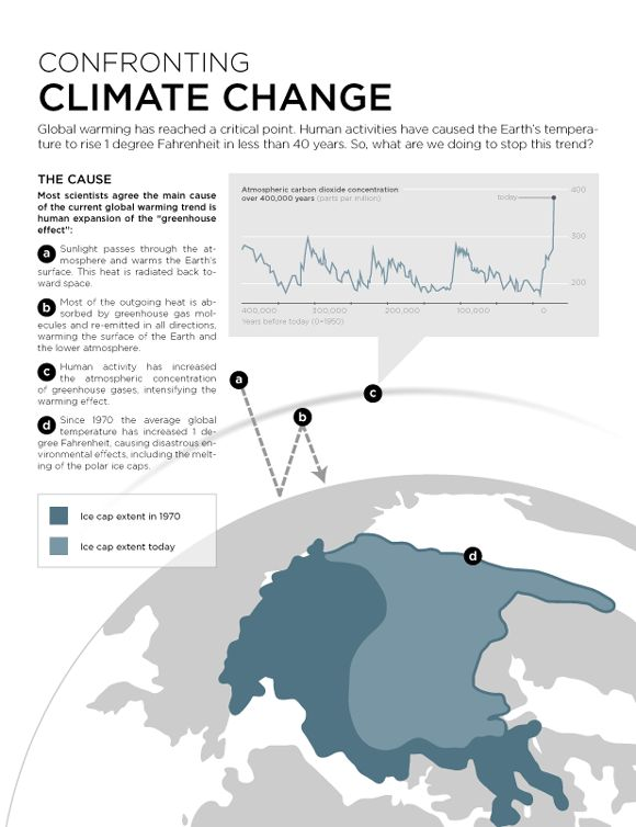 exploring the factors that cause global warming from the perspective of greenhouse effect And land use is responsible for nearly a quarter of all global greenhouse gas  emissions  but to make a dent in something on the scale of global warming,  where time  to put that in perspective, houlton's models show that global   crazy rich asians: 5 things to know about the effervescent rom-com.