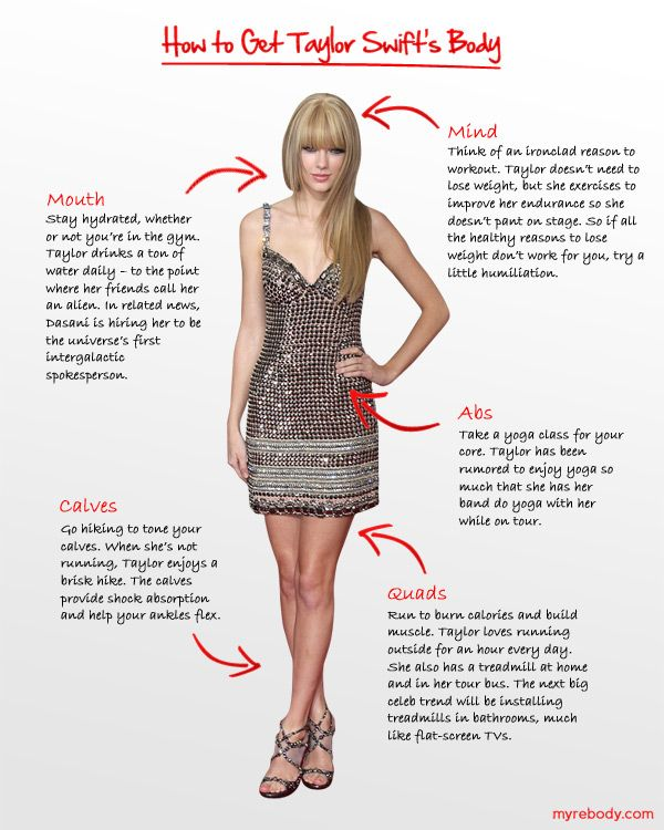 How to get Taylor Swift's body. She might be slightly taller/weigh a couple kg more. Plus she's more chesty. But basically I have her figure & fringe ha.