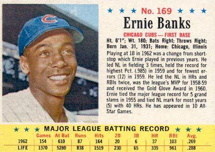 337 best Baseball Cards images on Pinterest