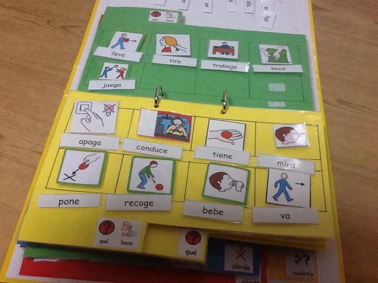 Fabricando un constructor de frases.    Constructor de frases mediante la organización de los pictogramas en 5 categorías. ¿quién? ¿ qué hace? ¿qué? ¿ dónde ? y ¿ cuando?    Fuente: http://www.lasonrisadearturo.com/2012/11/fabricando-un-constructor-de-frases.html