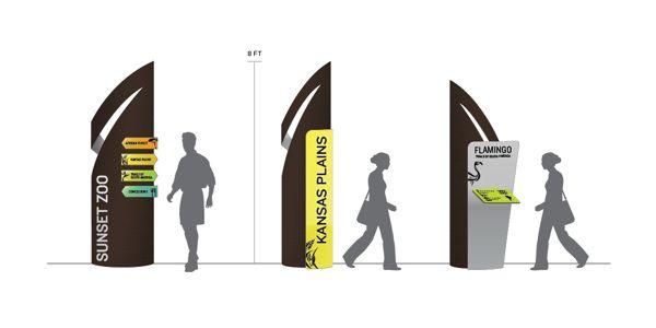 Sunset Zoo Environmental Graphics/Signage on Behance