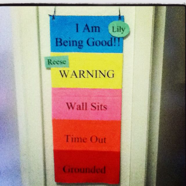 Discipline chart, making this!!!!! (Can't really ground a 3 year old, but maybe take tv time or a fave toy for a bit)