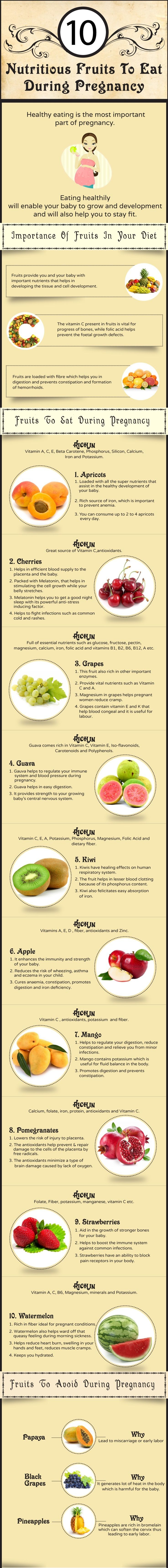 healthy fruits during pregnancy is a pumpkin a fruit