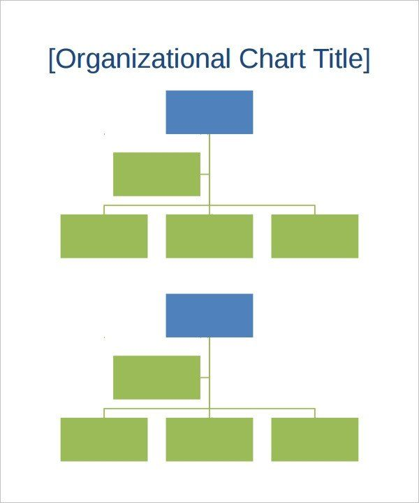 28 Small Business Organizational Chart Template In 2020 Flow