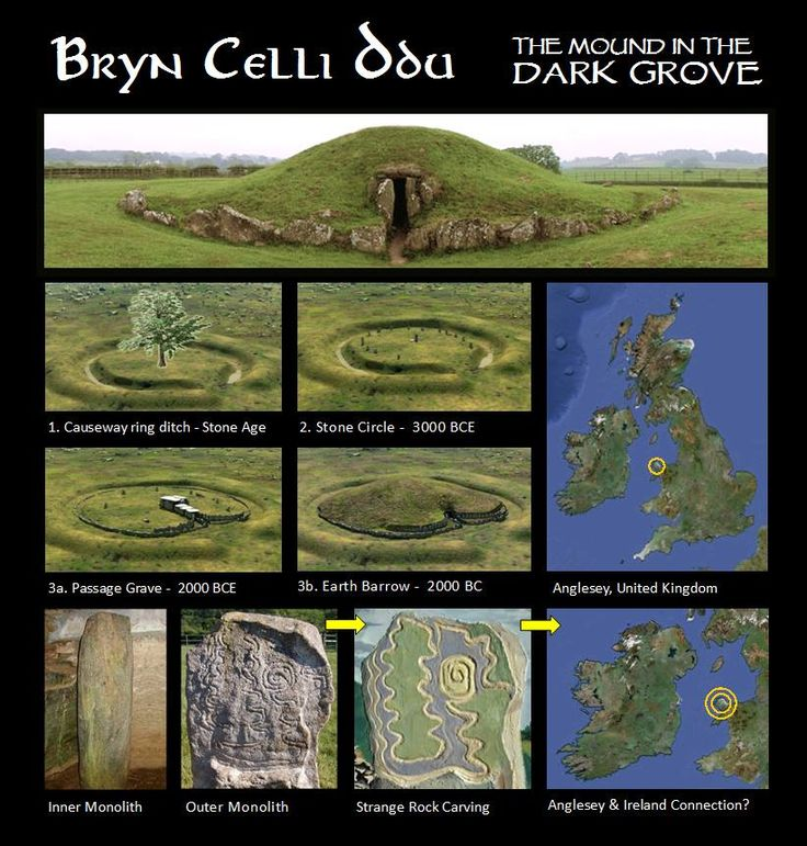 Bryn Celli Ddu one of the most significant, prehistoric sites in Britain in Anglesey, North Wales