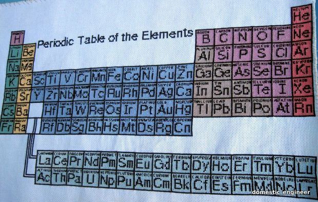 Picture of Periodic Table of The Elements in Cross Stitch -- As the person who made this said, If you want to learn something, stitch it. She suggests cross stitch. Needlepoint would do as well. i cannot stitch small now, so needlepoint solves that issue.
