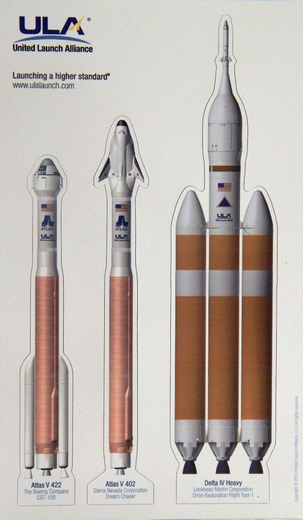 Space shuttles in motion