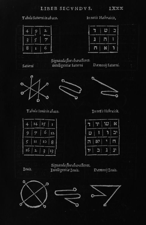 67 best agrippa images on pinterest cornelius agrippa alchemy and heinrich cornelius agrippa three books of occult philosophy de occulta philosophia libri tres the three books deal with elemental celestial and fandeluxe Image collections