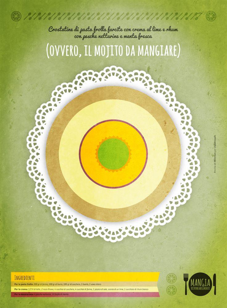 Poster design for Spollo Kitchen Contest