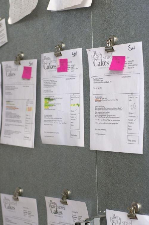 Cake planning @ RBI Cakes