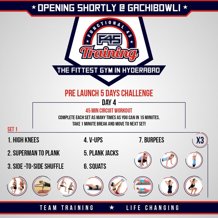 Almost There! #Day4 Challenge is here to test your grit! #AreYouReady #PreLaunch #FitnessChallenge #F45Gachibowli #StayStrong