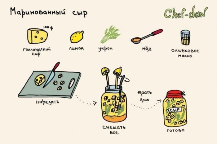 Кулинарные советы в картинках