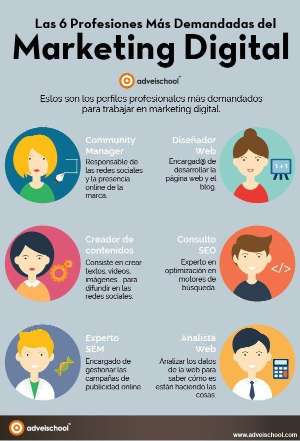 Las 6 profesiones del Marketing Digital #infografia Leia os nossos artigos sobre Marketing Digital no Blog Estratégia Digital em http://www.estrategiadigital.pt/category/marketing-digital/