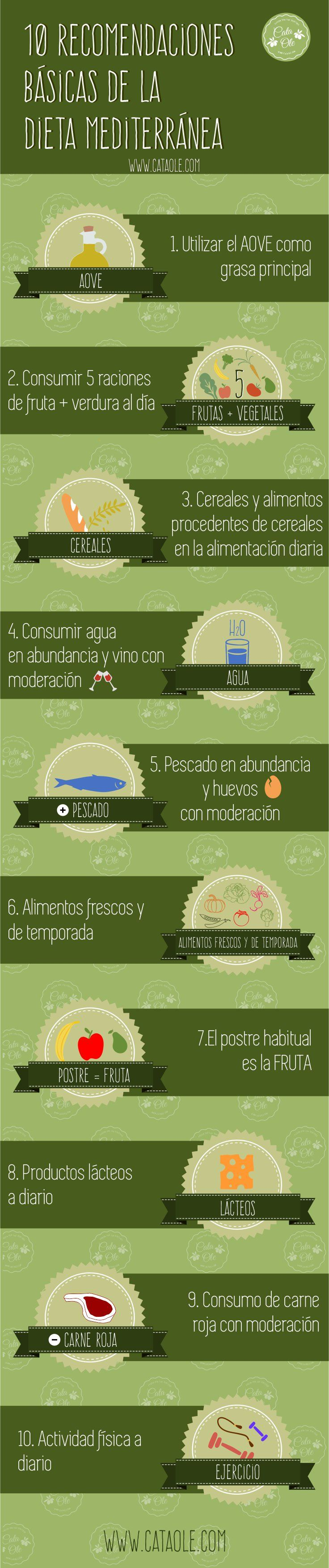 infografía dieta mediterránea recomendaciones cataole