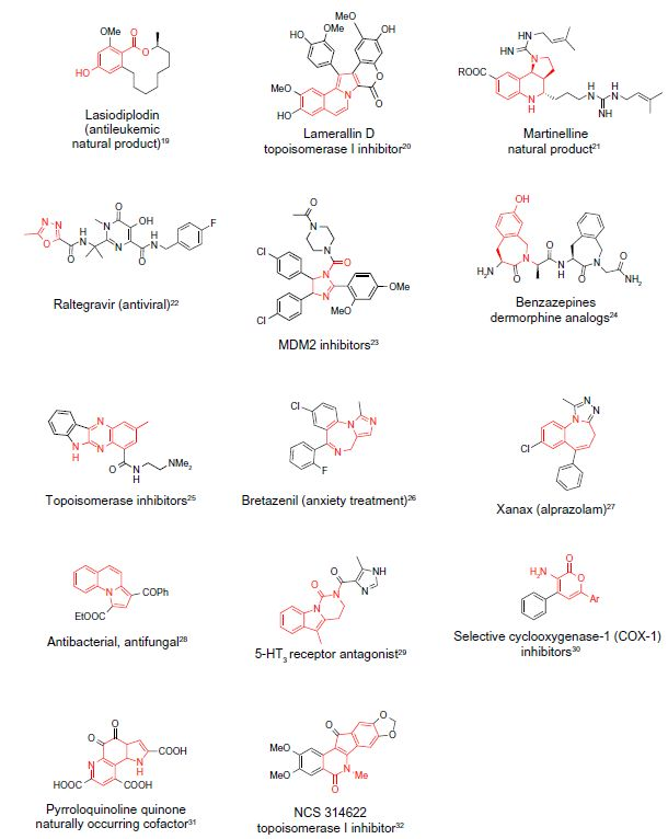 Figure 2 Naturally occurring compounds, synthetic drugs, or bioactive compounds with core structures identical or closely related to the products of the MCRs described herein.