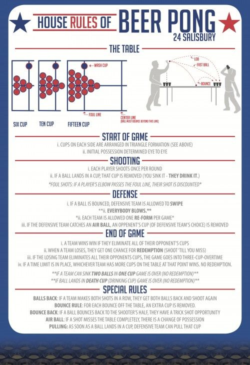 The Rules Of Beer Pong - just so we're clear ;)
