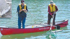 Sailboats To Go » stabilizer length