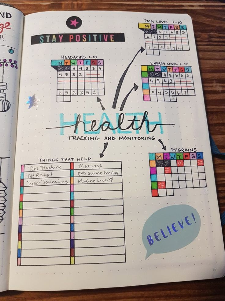 Tracking my health! All of it