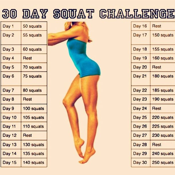 Squat Challenge — I'm on day 5 and can see a difference it's crazy!