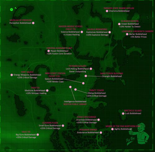Fallout 4 Bobblehead Locations This picture contains the locations of all 20 Bobblehead collectibles in Fallout 4. Bobbleheads grant specific bonuses such as improving one of your skills or adding points to your S.P.E.C.I.A.L skills. There are 7 Bobbleheads to be found around the Wasteland that will advance a specific SPECIAL skill by one rank and 13 additional Bobbleheads that will improve several of your skills. High five to anyone who found all of them. fallout fallout 4 fallout 4 map ...