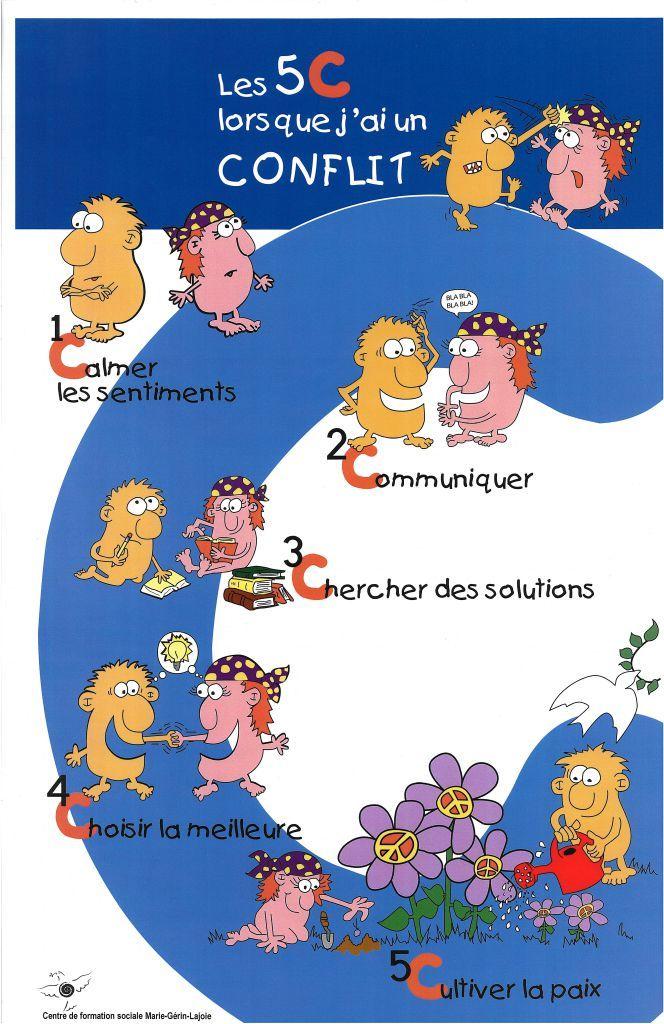 Nous avons crée un outil d'une très grande utilité pour la résolution pacifique de conflits qui surviennent au sein d'un groupe d'enfants.