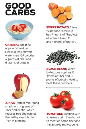 Energy Needs: Why complex carbohydrates are good for your golf game.