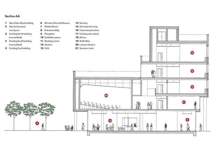 Portsmouth University newbuild is bold and revealing | RIBAJ