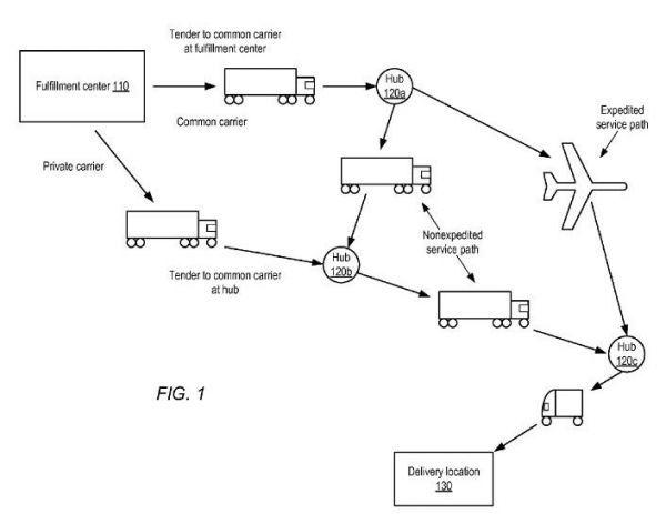 Pril-Blume 2.0: Warum der Handel den Amazon Dash-Button schleunigst kopieren muss
