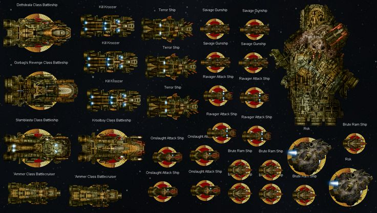 Fleet Commander - Warhammer 40k - Les Orks 6b792e93781fa1b91ef46bd2e4f71064