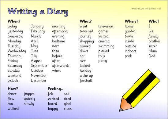 23 best images about writing prompts on pinterest charts for Diary writing template ks1