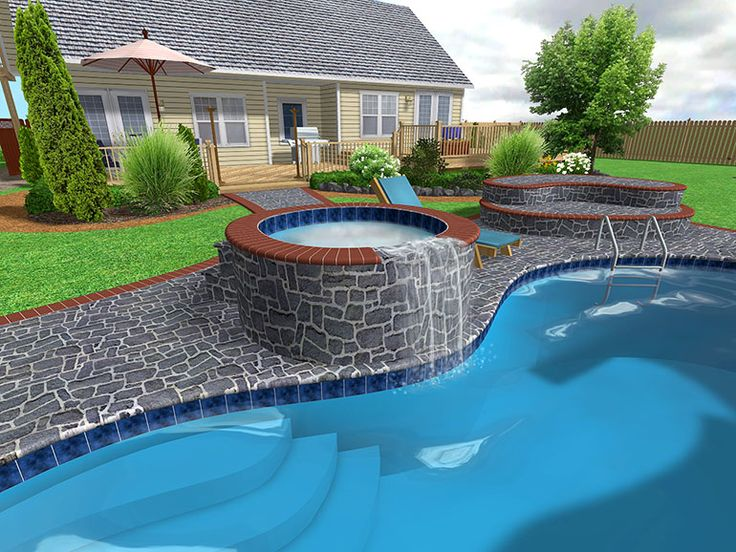 Inground Swimming Pool Designs | Swimming Pool Designs