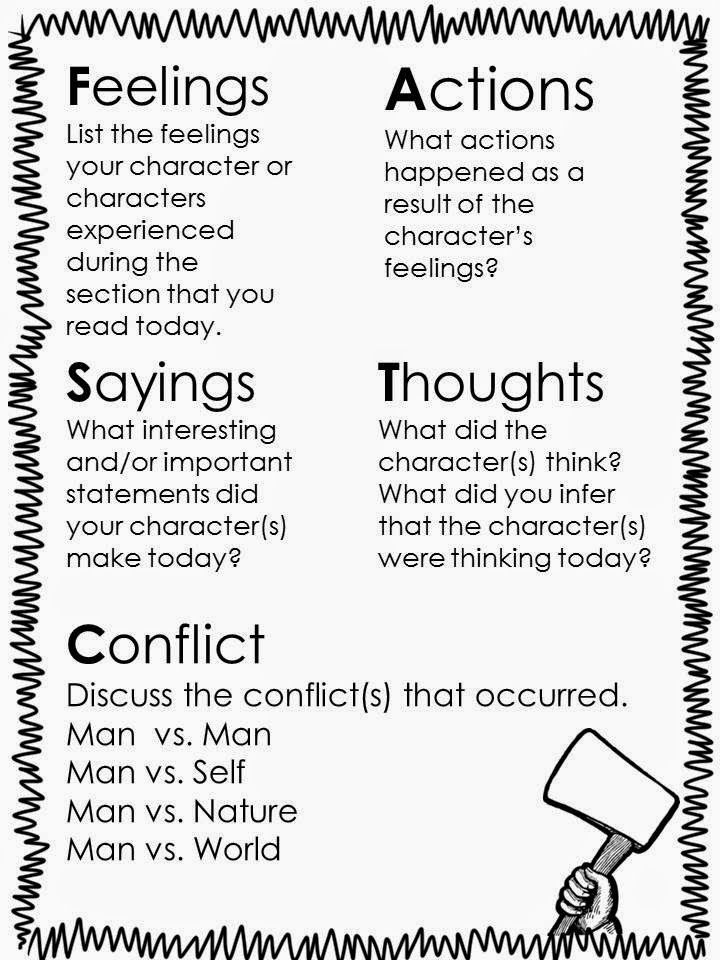 Classroom Quote Ideas ~ Hatchet by gary paulsen lexile anchor charts
