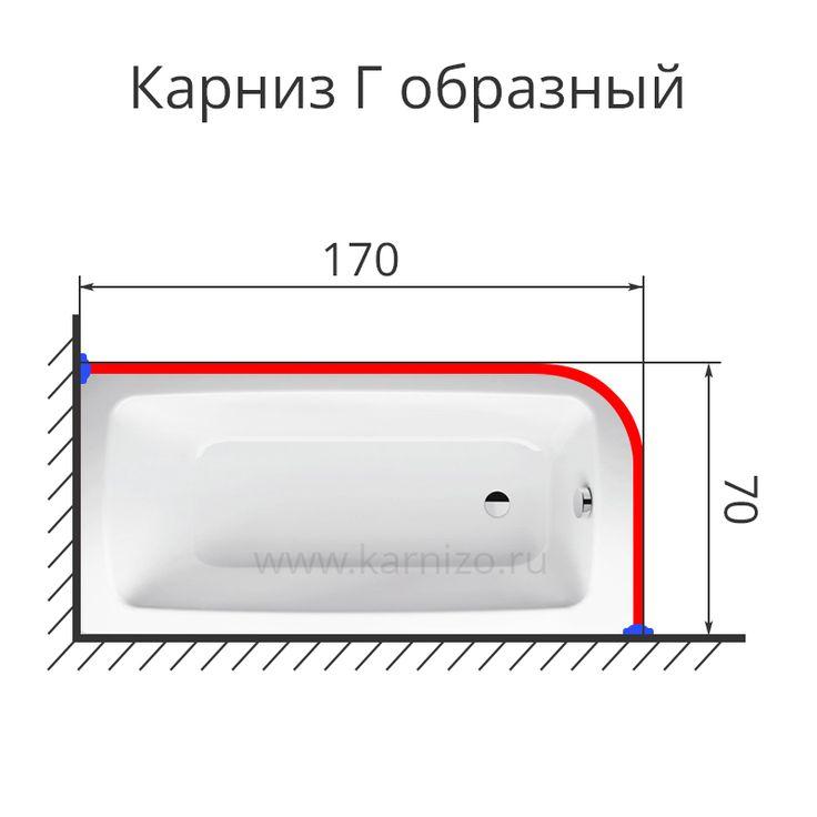 Карниз для ванны Г образный 170*70