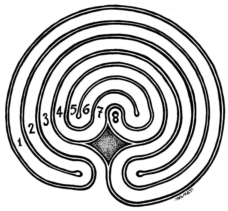 how to walk the labyrinth with an awareness of the connection each of the seven paths has to one