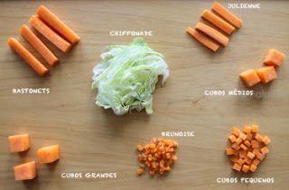 Blog da Gavioli: Cortes básicos de legumes e hortaliças