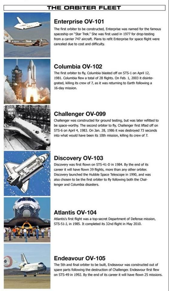 space shuttle program history - photo #29