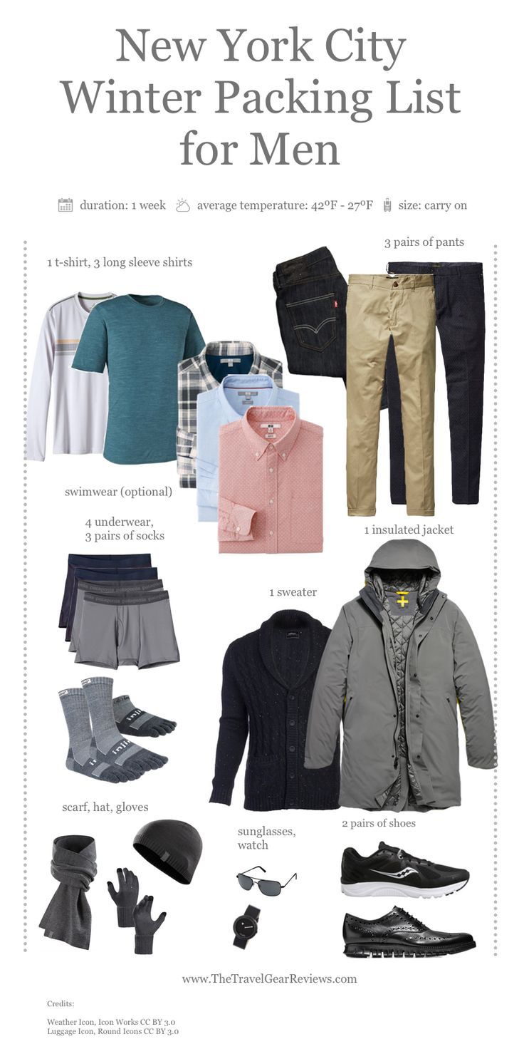 Winter NYC packing list for men