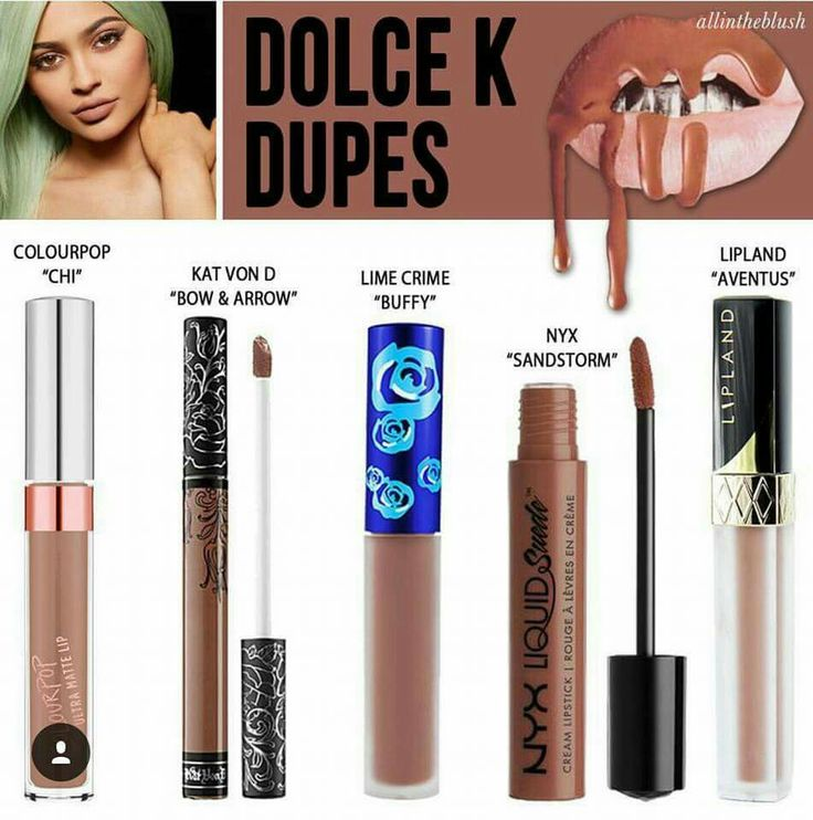Dolce K Dupes | Colourpop | Kat Von D | Lime Crime | NYX | Lipland | Lipstick | Make Up