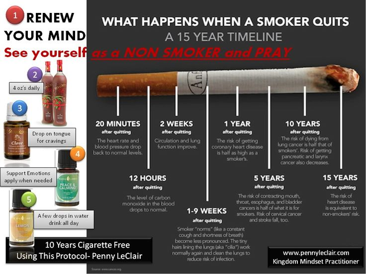 Stop Smoke: Essential Oils To Quit Smoking Cigarettes