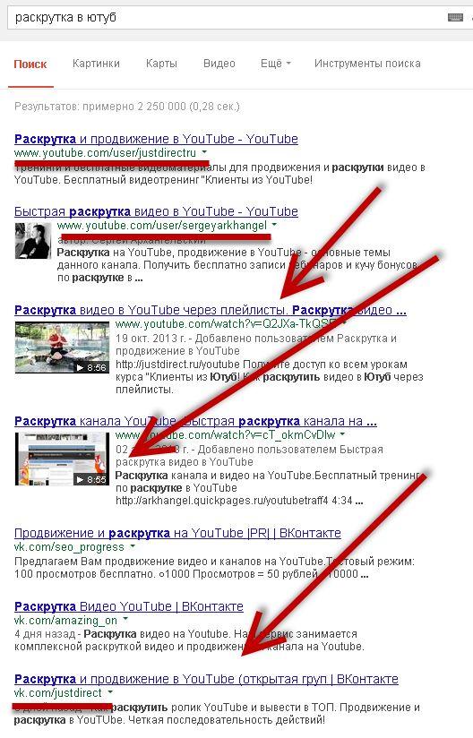 Мои места в поиске google. Метод вытеснение конкурентов.