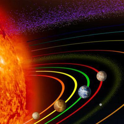 Из скольких планет в настоящее время состоит Солнечная система? 8! К ним относятся: Меркурий, Венера, Земля, Марс, Юпитер, Сатурн, Уран и Нептун. Плутон с 2006 принадлежит к числу карликовых планет.