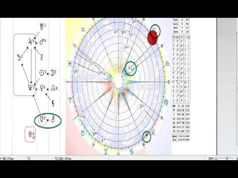 Формула Души - пример консультации профориентация