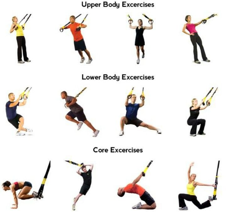 17 Best Images About TRX Fitness On Pinterest