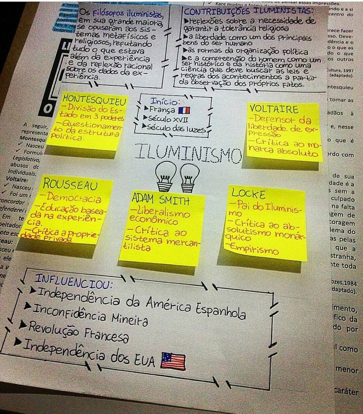 Ativem as notificações ⤴ e não esqueçam de me adicionar no snapchat :medbulanda_ufc  #história #vemmedicina #medporamor #mednafederal #mebulando #medbulanda #vemmed #vaitermedsim #vousermedica #projetomedicina #foconojaleco #medicina #rumoamedicina #vemmed #enem #enem2016 #vestibular #medicina2017 #med2017